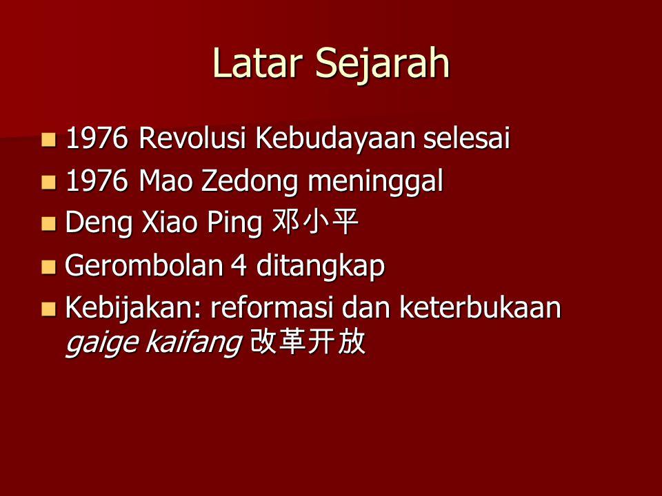 Latar Sejarah 1976 Revolusi Kebudayaan selesai 1976 Revolusi Kebudayaan selesai 1976 Mao Zedong meninggal 1976 Mao Zedong meninggal Deng Xiao Ping 邓小平