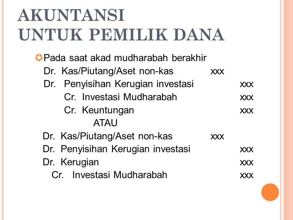  Pada saat akad mudharabah berakhir Dr. Kas/Piutang/Aset non-kasxxx Dr. Penyisihan Kerugian investasixxx Cr. Investasi Mudharabahxxx Cr. Keuntunganxx