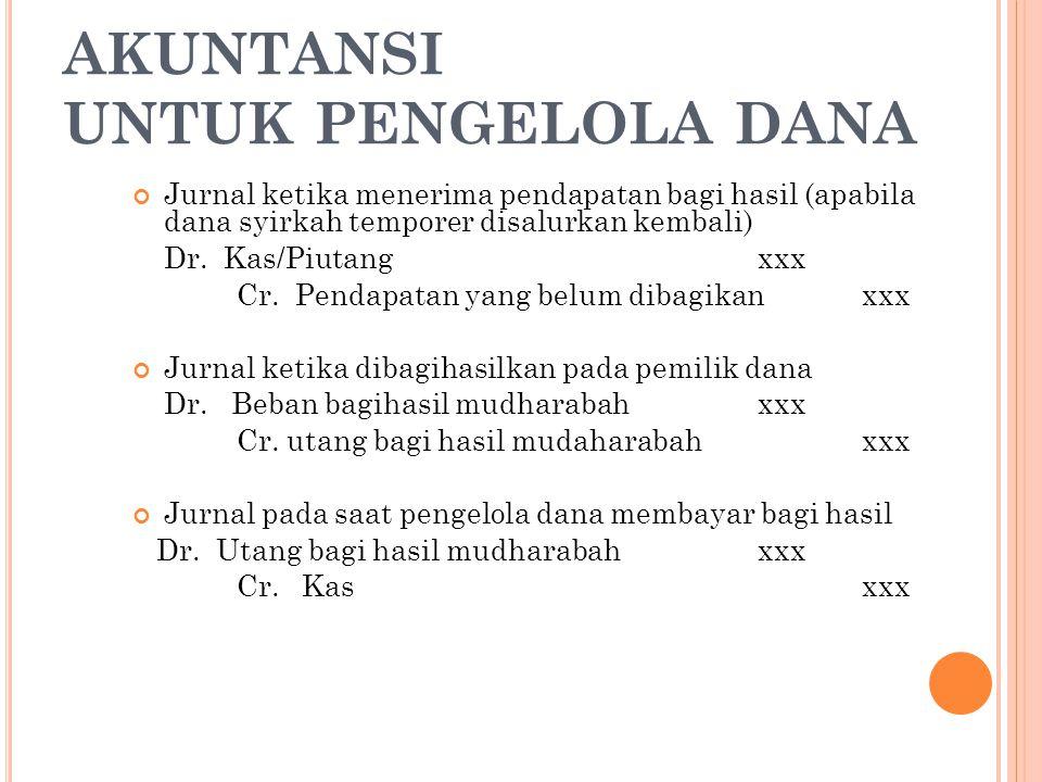 Jurnal ketika menerima pendapatan bagi hasil (apabila dana syirkah temporer disalurkan kembali) Dr. Kas/Piutangxxx Cr. Pendapatan yang belum dibagikan