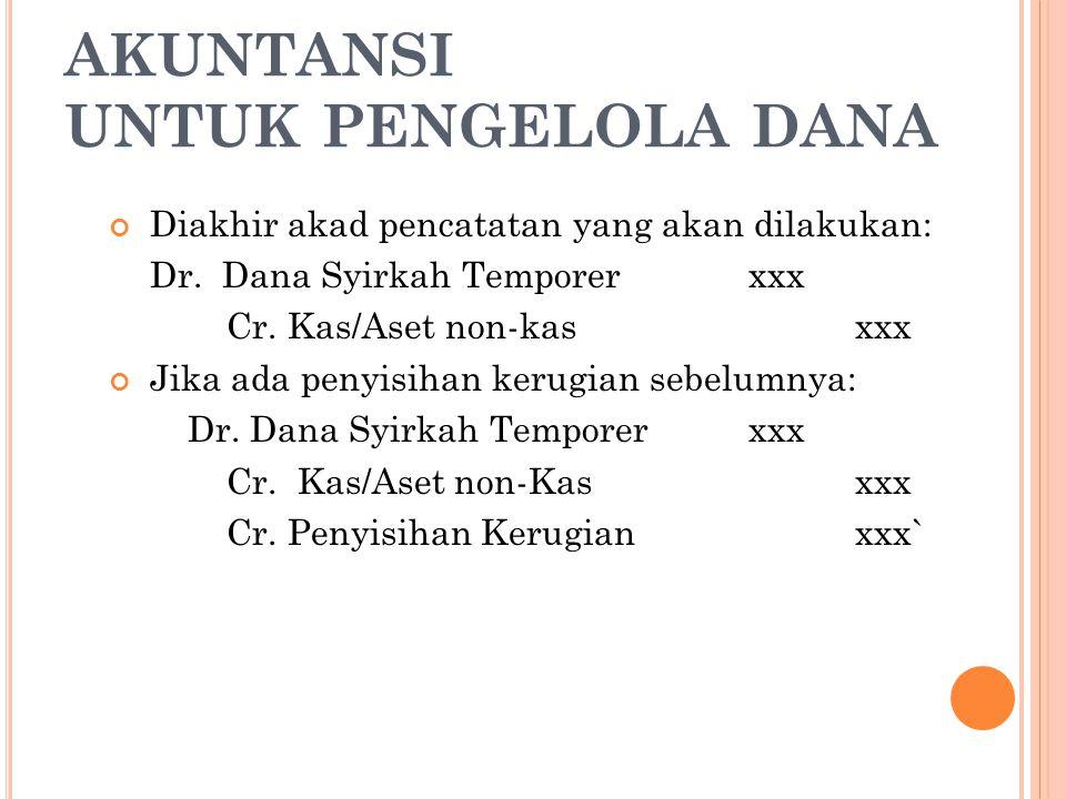 Diakhir akad pencatatan yang akan dilakukan: Dr. Dana Syirkah Temporer xxx Cr. Kas/Aset non-kas xxx Jika ada penyisihan kerugian sebelumnya: Dr. Dana