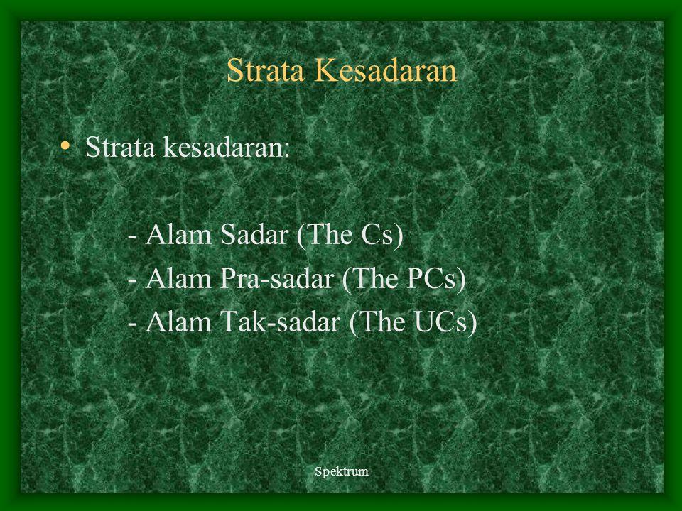 Spektrum Strata Kesadaran Strata kesadaran: - Alam Sadar (The Cs) - Alam Pra-sadar (The PCs) - Alam Tak-sadar (The UCs)