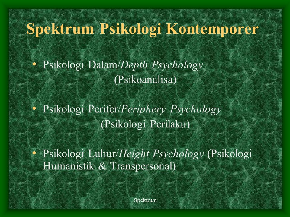 Spektrum Spektrum Psikologi Kontemporer Psikologi Dalam/Depth Psychology (Psikoanalisa) Psikologi Perifer/Periphery Psychology (Psikologi Perilaku) Ps