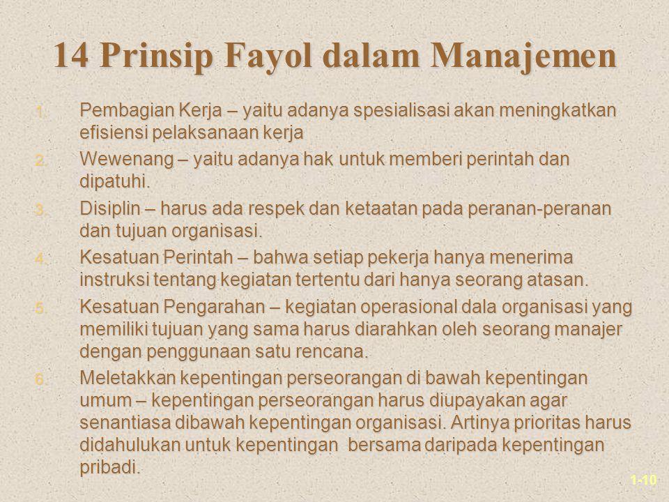 1-10 14 Prinsip Fayol dalam Manajemen 1.