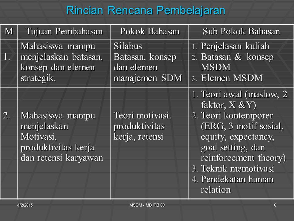4/2/2015MSDM - MB IPB 096 Rincian Rencana Pembelajaran M Tujuan Pembahasan Pokok Bahasan Sub Pokok Bahasan 1.