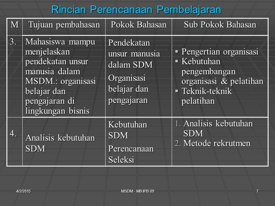 4/2/2015MSDM - MB IPB 097 Rincian Perencanaan Pembelajaran M Tujuan pembahasan Pokok Bahasan Sub Pokok Bahasan 3.3.3.3.