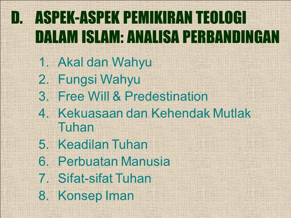 D.ASPEK-ASPEK PEMIKIRAN TEOLOGI DALAM ISLAM: ANALISA PERBANDINGAN 1.Akal dan Wahyu 2.Fungsi Wahyu 3.Free Will & Predestination 4.Kekuasaan dan Kehenda