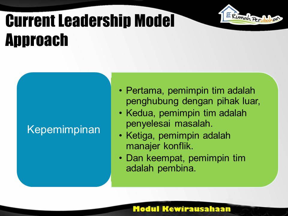 Current Leadership Model Approach Pertama, pemimpin tim adalah penghubung dengan pihak luar, Kedua, pemimpin tim adalah penyelesai masalah. Ketiga, pe