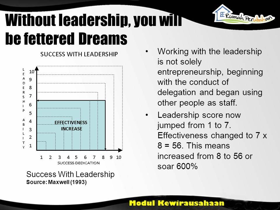 Teori Kepemimpinan Awal Teori kepemimpinan awal berfokus pada pemimpin (teori ciri) dan cara pemimpin berinteraksi dengan anggota kelompok (teori perilaku).