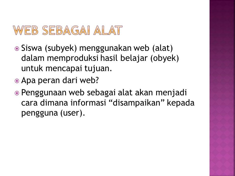  Siswa (subyek) menggunakan web (alat) dalam memproduksi hasil belajar (obyek) untuk mencapai tujuan.