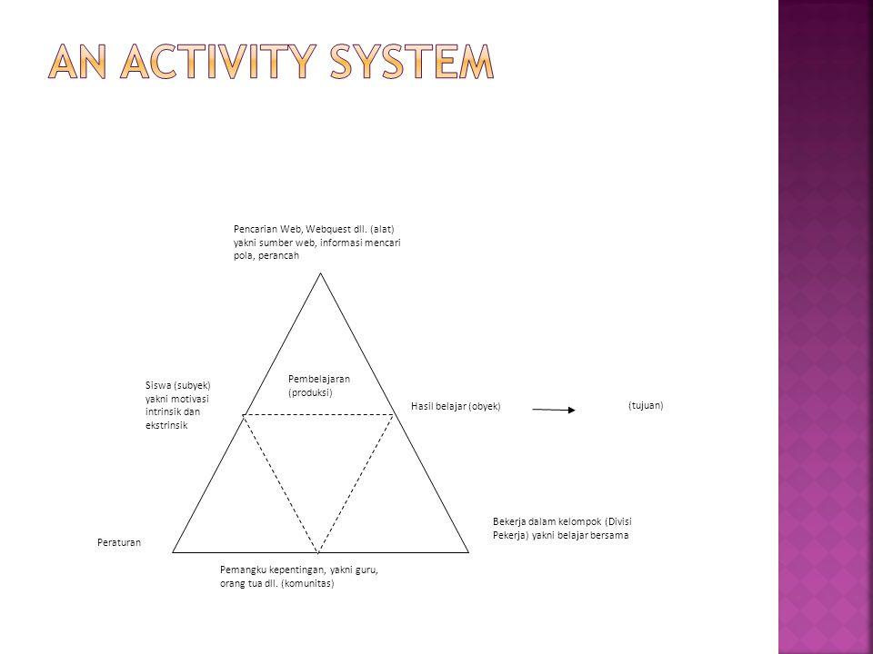Kesadaran Di Dunia Kesadaran tertanam dalam sistem aktivitas yang lebih luas yang mengelilingi kegiatan individu, sehingga perubahan kondisi fisik, mental, dan sosial / konteks yang diinternalisasikan dan langsung tercermin dalam / kegiatan nya sadar (Jonnasen & Rohrer-Murphy, 1999.p.65)
