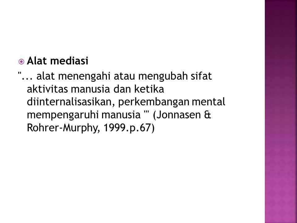  Kolaborasi Kegiatan Setiap individu manusia adalah suatu sistem hubungan sosial (Jonnasen & Rohrer- Murphy, 1999.p.67)