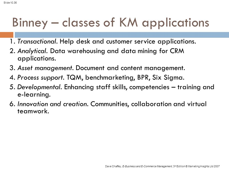 Slide 10.35 Dave Chaffey, E-Business and E-Commerce Management, 3 rd Edition © Marketing Insights Ltd 2007 Binney – classes of KM applications 1.