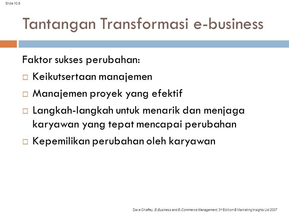 Slide 10.6 Dave Chaffey, E-Business and E-Commerce Management, 3 rd Edition © Marketing Insights Ltd 2007 Tantangan Transformasi e-business Faktor suk