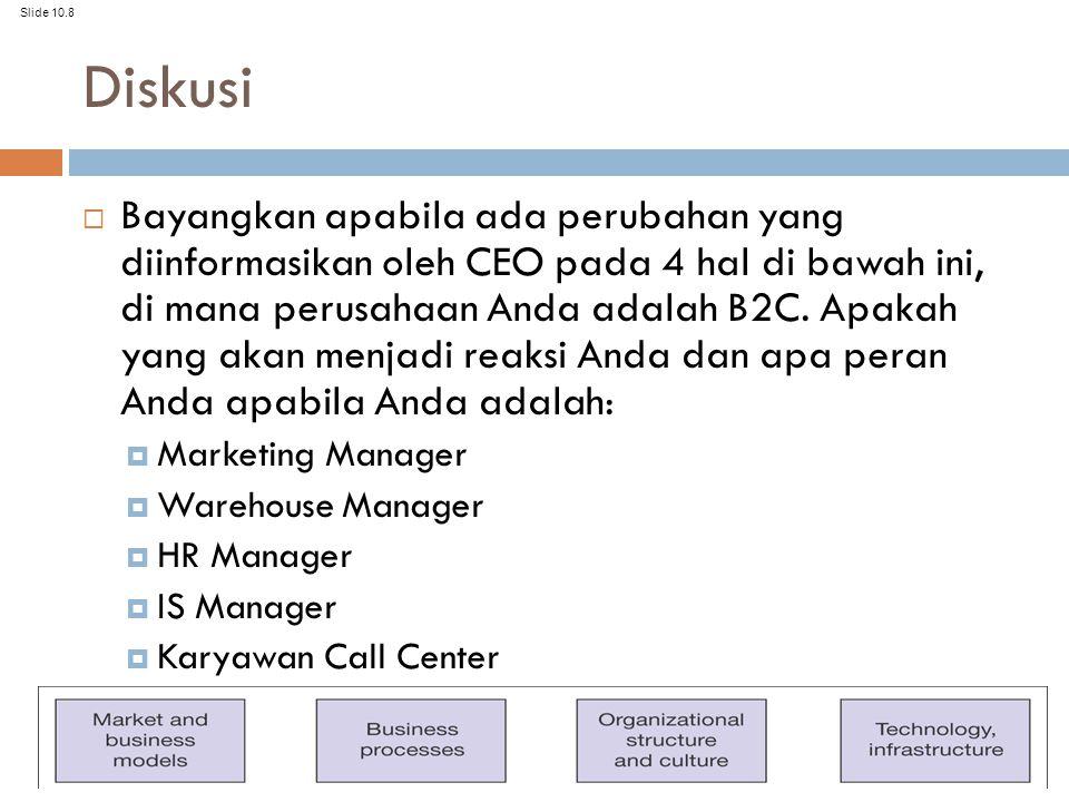 Slide 10.8 Dave Chaffey, E-Business and E-Commerce Management, 3 rd Edition © Marketing Insights Ltd 2007 Diskusi  Bayangkan apabila ada perubahan ya