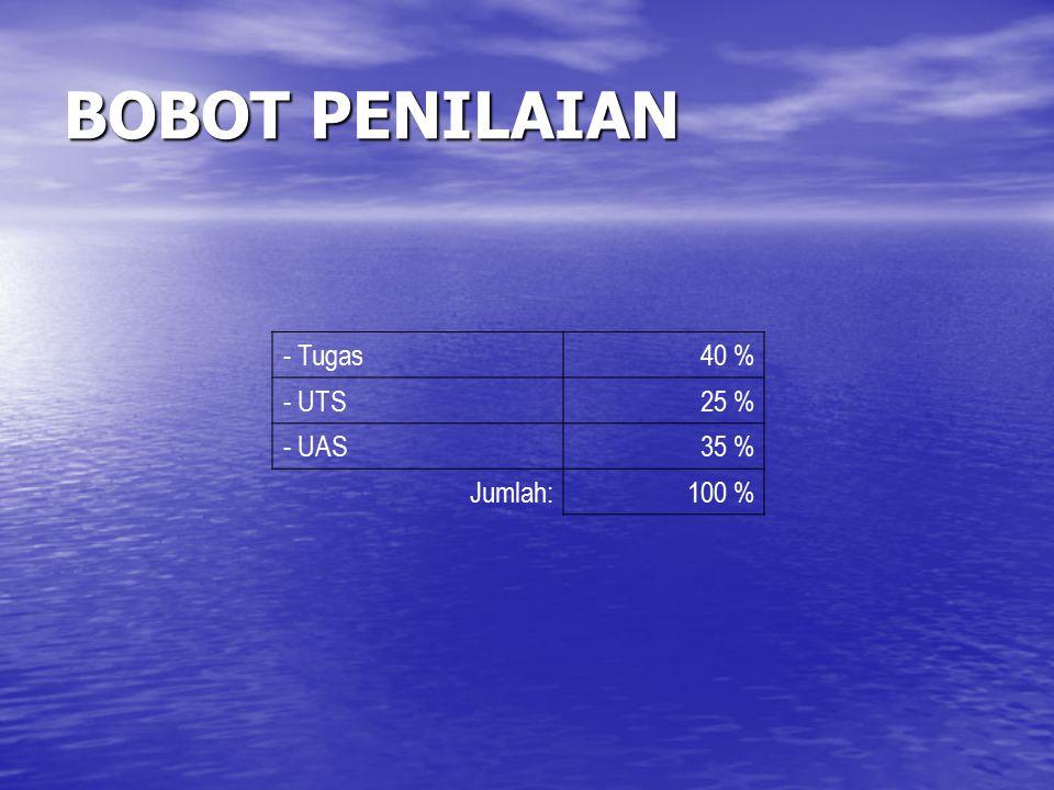 BOBOT PENILAIAN - Tugas40 % - UTS25 % - UAS35 % Jumlah:100 %