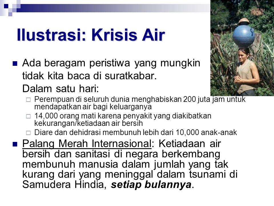 Ilustrasi: Krisis Air Ada beragam peristiwa yang mungkin tidak kita baca di suratkabar. Dalam satu hari: :  Perempuan di seluruh dunia menghabiskan 2