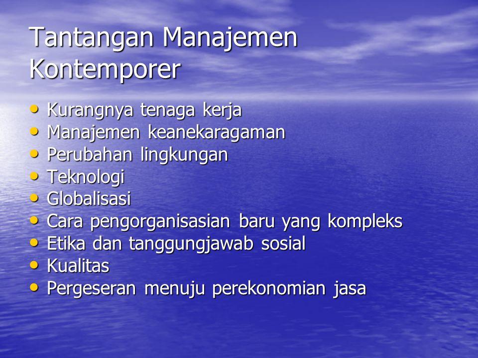 Tantangan Manajemen Kontemporer Kurangnya tenaga kerja Kurangnya tenaga kerja Manajemen keanekaragaman Manajemen keanekaragaman Perubahan lingkungan P