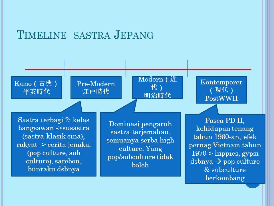 T IMELINE SASTRA J EPANG Pre-Modern 江戸時代 Modern (近 代) 明治時代 Kontemporer (現代) PostWWII Kuno (古典) 平安時代 Sastra terbagi 2; kelas bangsawan ->susastra (sast