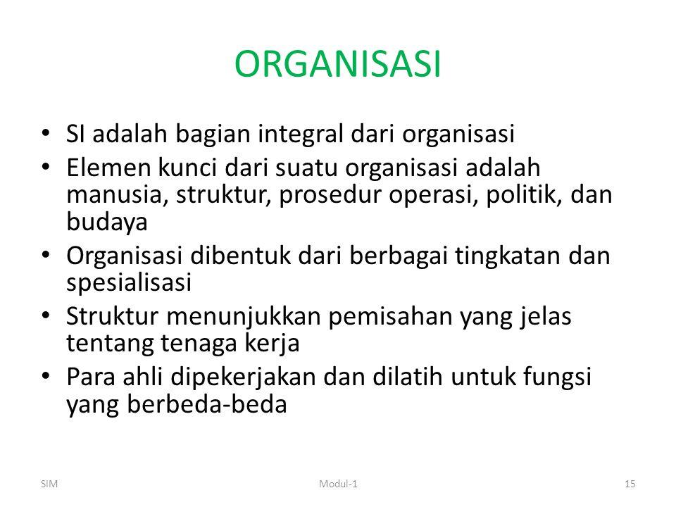 ORGANISASI SI adalah bagian integral dari organisasi Elemen kunci dari suatu organisasi adalah manusia, struktur, prosedur operasi, politik, dan budaya Organisasi dibentuk dari berbagai tingkatan dan spesialisasi Struktur menunjukkan pemisahan yang jelas tentang tenaga kerja Para ahli dipekerjakan dan dilatih untuk fungsi yang berbeda-beda SIM15Modul-1