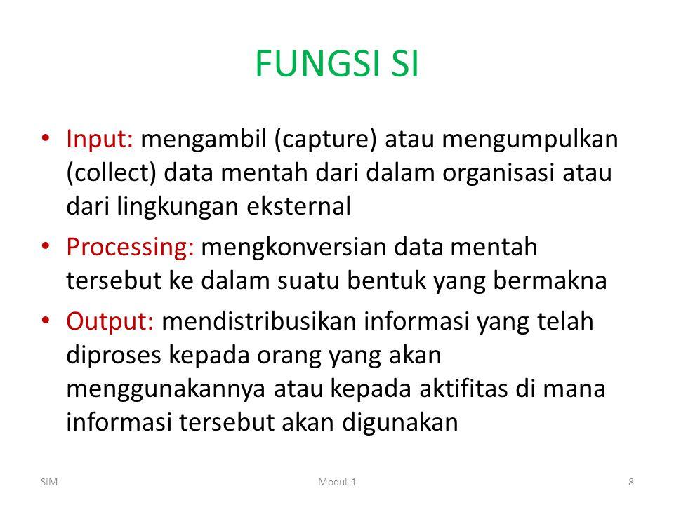 FUNGSI SI Input: mengambil (capture) atau mengumpulkan (collect) data mentah dari dalam organisasi atau dari lingkungan eksternal Processing: mengkonv