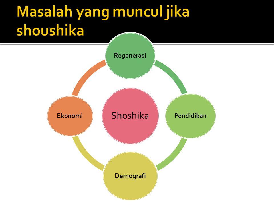 Shoshika Regenerasi Pendidikan Demografi Ekonomi