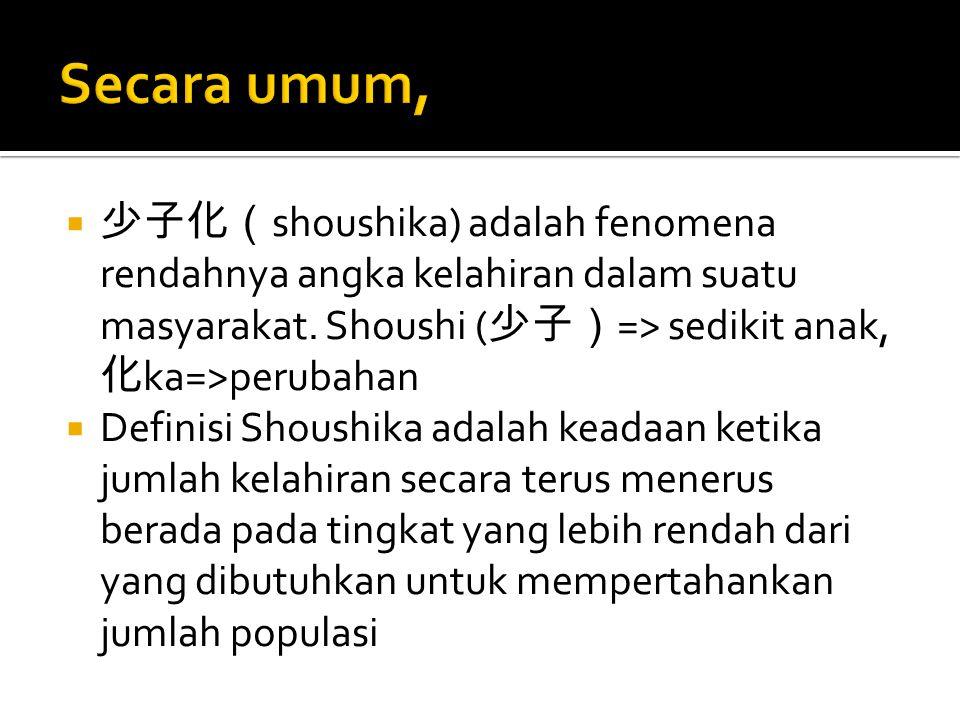  少子化( shoushika) adalah fenomena rendahnya angka kelahiran dalam suatu masyarakat. Shoushi ( 少子) => sedikit anak, 化 ka=>perubahan  Definisi Shoushik