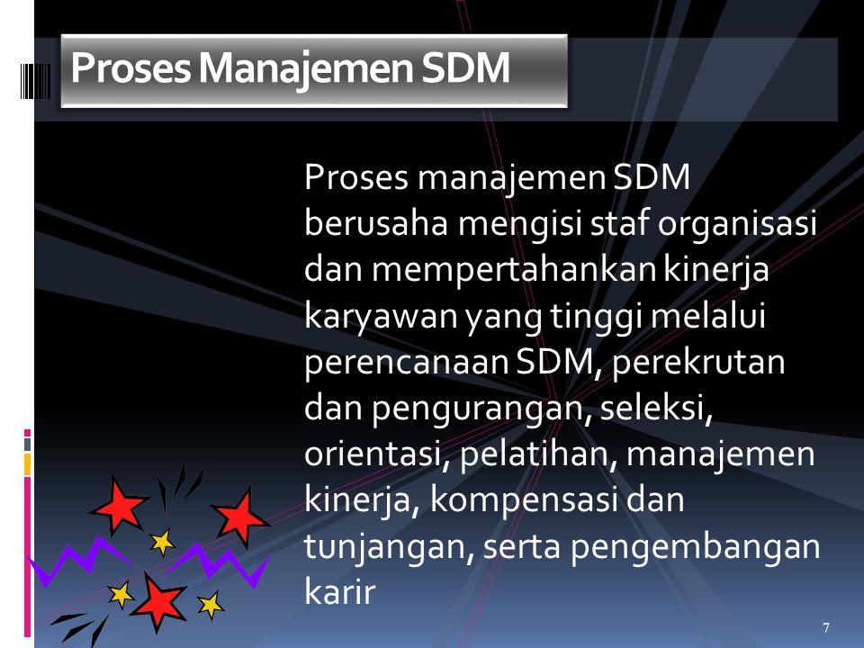 Fungsi MSDM Meliputi :  Fungsi Operasional  Pengadaan SDM  Pengembangan  Kompensasi  Pemeliharaan  Pemutusan Hubungan Kerja (PHK) 18 zFungsi Manajerial yPerencanaan yPengorganisasian yPengarahan yPengendalian