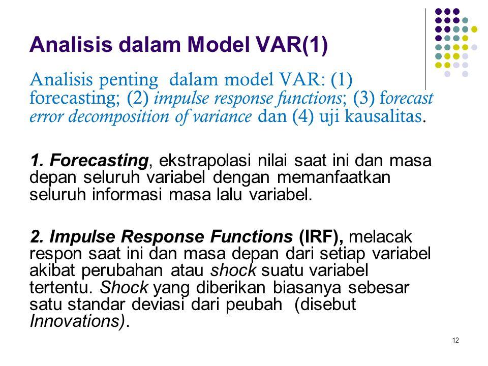 Analisis dalam Model VAR(1) Analisis penting dalam model VAR: (1) forecasting; (2) impulse response functions ; (3) f orecast error decomposition of v