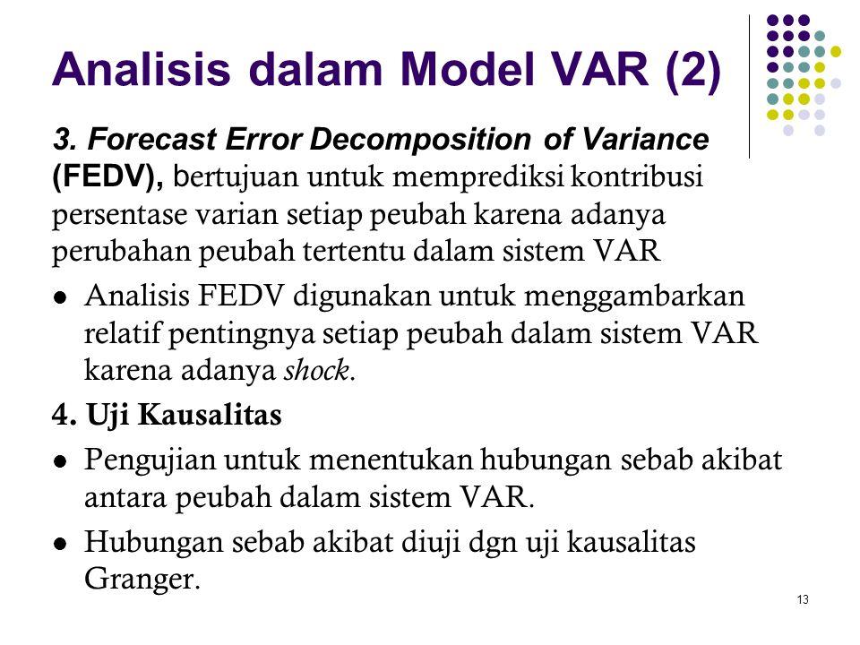 Analisis dalam Model VAR (2) 3. Forecast Error Decomposition of Variance (FEDV), b ertujuan untuk memprediksi kontribusi persentase varian setiap peub