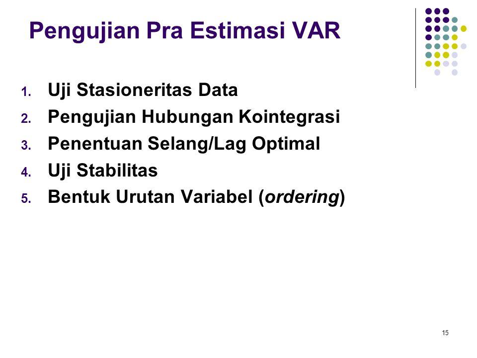Pengujian Pra Estimasi VAR 1. Uji Stasioneritas Data 2. Pengujian Hubungan Kointegrasi 3. Penentuan Selang/Lag Optimal 4. Uji Stabilitas 5. Bentuk Uru