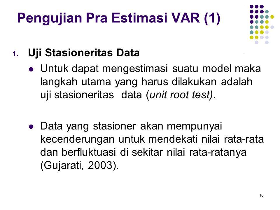 Pengujian Pra Estimasi VAR (1) 1. Uji Stasioneritas Data Untuk dapat mengestimasi suatu model maka langkah utama yang harus dilakukan adalah uji stasi