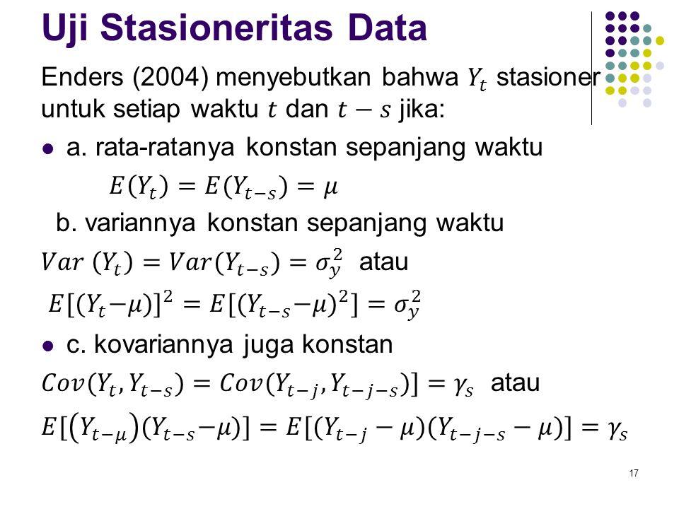 Uji Stasioneritas Data 17