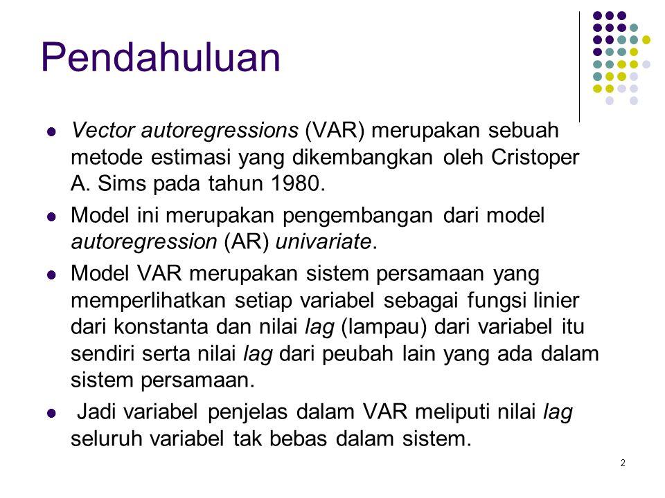 Pendahuluan Vector autoregressions (VAR) merupakan sebuah metode estimasi yang dikembangkan oleh Cristoper A. Sims pada tahun 1980. Model ini merupaka