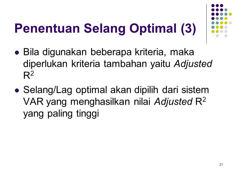 Penentuan Selang Optimal (3) Bila digunakan beberapa kriteria, maka diperlukan kriteria tambahan yaitu Adjusted R 2 Selang/Lag optimal akan dipilih da