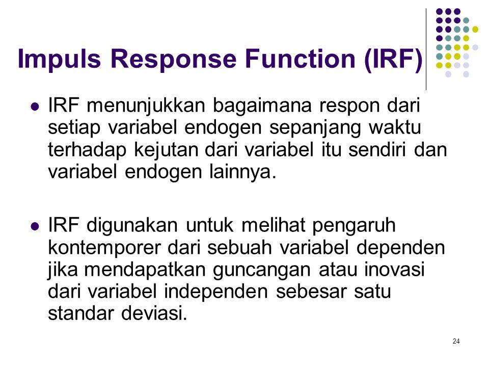 Impuls Response Function (IRF) IRF menunjukkan bagaimana respon dari setiap variabel endogen sepanjang waktu terhadap kejutan dari variabel itu sendir