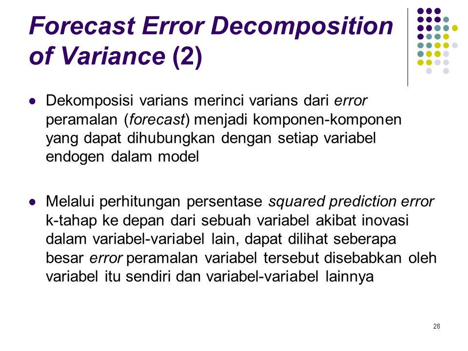 Dekomposisi varians merinci varians dari error peramalan (forecast) menjadi komponen-komponen yang dapat dihubungkan dengan setiap variabel endogen da