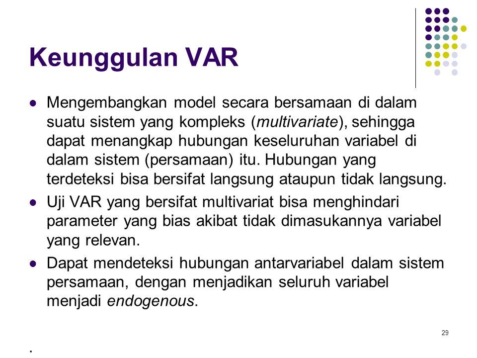 Keunggulan VAR Mengembangkan model secara bersamaan di dalam suatu sistem yang kompleks (multivariate), sehingga dapat menangkap hubungan keseluruhan