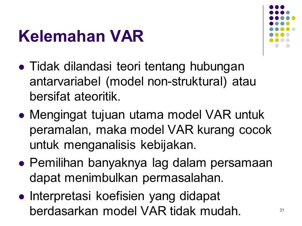 Kelemahan VAR Tidak dilandasi teori tentang hubungan antarvariabel (model non-struktural) atau bersifat ateoritik. Mengingat tujuan utama model VAR un