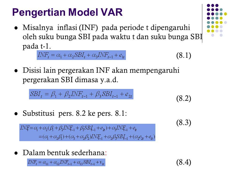 Pengertian Model VAR Misalnya inflasi (INF) pada periode t dipengaruhi oleh suku bunga SBI pada waktu t dan suku bunga SBI pada t-1. (8.1) Disisi lain