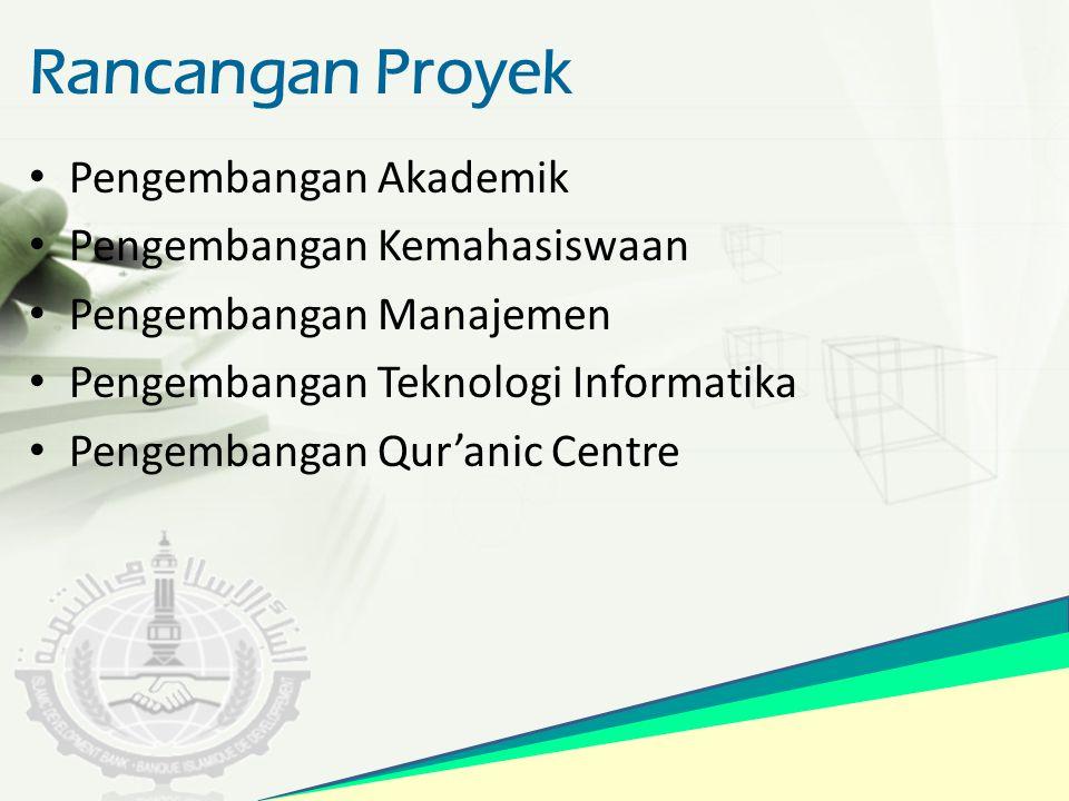 Rancangan Proyek Pengembangan Akademik Pengembangan Kemahasiswaan Pengembangan Manajemen Pengembangan Teknologi Informatika Pengembangan Qur'anic Cent