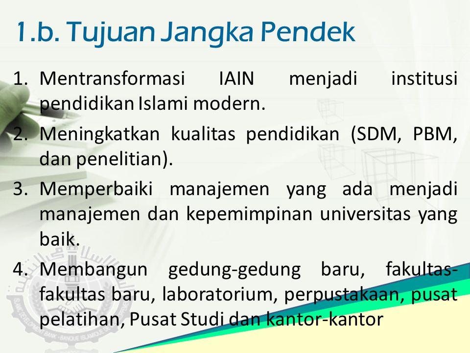 1.b. Tujuan Jangka Pendek 1.Mentransformasi IAIN menjadi institusi pendidikan Islami modern. 2.Meningkatkan kualitas pendidikan (SDM, PBM, dan penelit