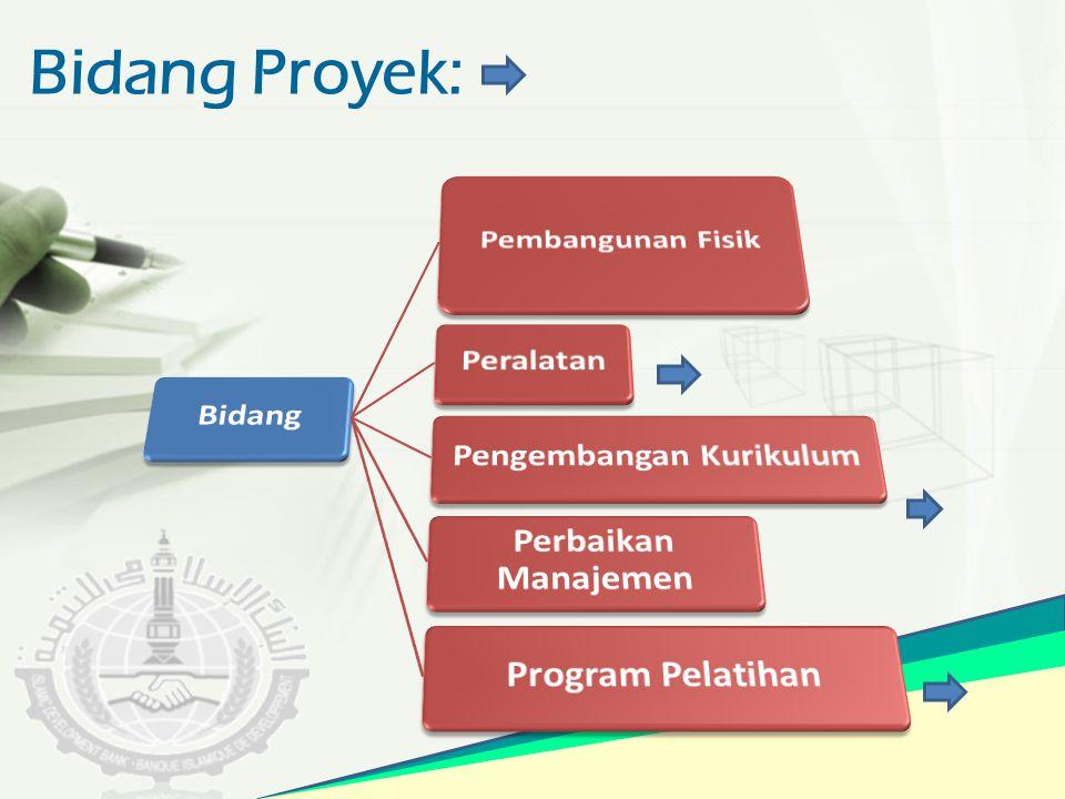 Indikator Hasil Proyek 4 in 1 1.Meningkatnya jumlah mahasiswa IAIN Mataram dari 6170 di tahun 2011 ke 19.320 di tahun 2020 2.Meningkatnya jumlah dosen berkualifikasi Doktor di IAIN Mataram dari 15% di tahun 2011 menjadi 75% pada tahun 2020 3.Persentase total dosen yang memegang posisi Profesor meningkat dari 0,8 % di tahun 2011 ke 15 % di tahun 2020 4.Meningkatnya persentase staf yang memiliki pengetahuan teknis berbasis ICT menjadi 90% di tahun 2020 5.Jumlah dosen di IAIN Mataram meningkat dari 234 di tahun 2011 ke 505 di tahun 2020