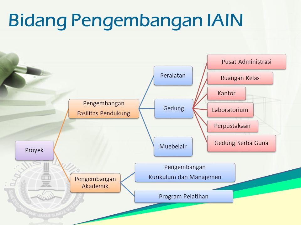 Civil work