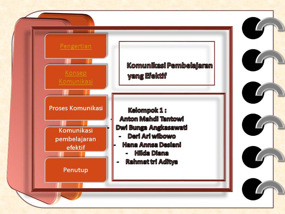 Pengertian Komunikasi pembelajaran efektif Proses Komunikasi Konsep Komunikasi Konsep Komunikasi Penutup