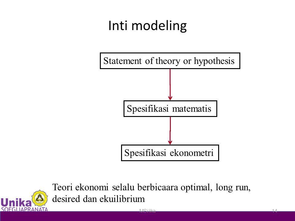 Inti modeling MSi/ika14 Statement of theory or hypothesis Spesifikasi matematis Spesifikasi ekonometri Teori ekonomi selalu berbicaara optimal, long run, desired dan ekuilibrium