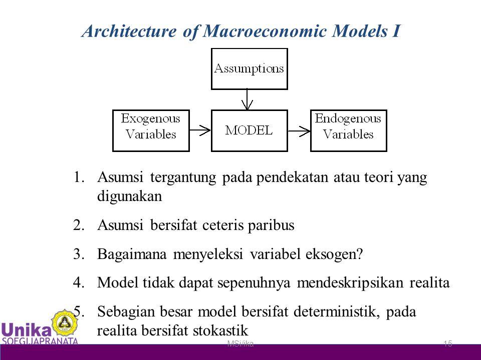 MSi/ika15 Architecture of Macroeconomic Models I 1.Asumsi tergantung pada pendekatan atau teori yang digunakan 2.Asumsi bersifat ceteris paribus 3.Bagaimana menyeleksi variabel eksogen.