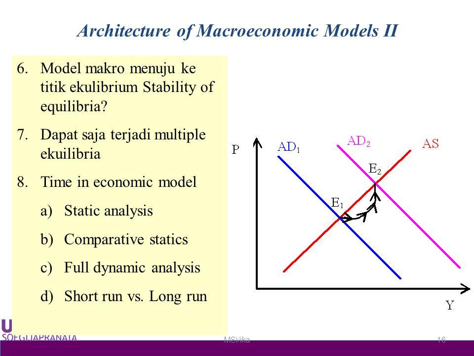 MSi/ika16 Architecture of Macroeconomic Models II 6.Model makro menuju ke titik ekulibrium Stability of equilibria? 7.Dapat saja terjadi multiple ekui