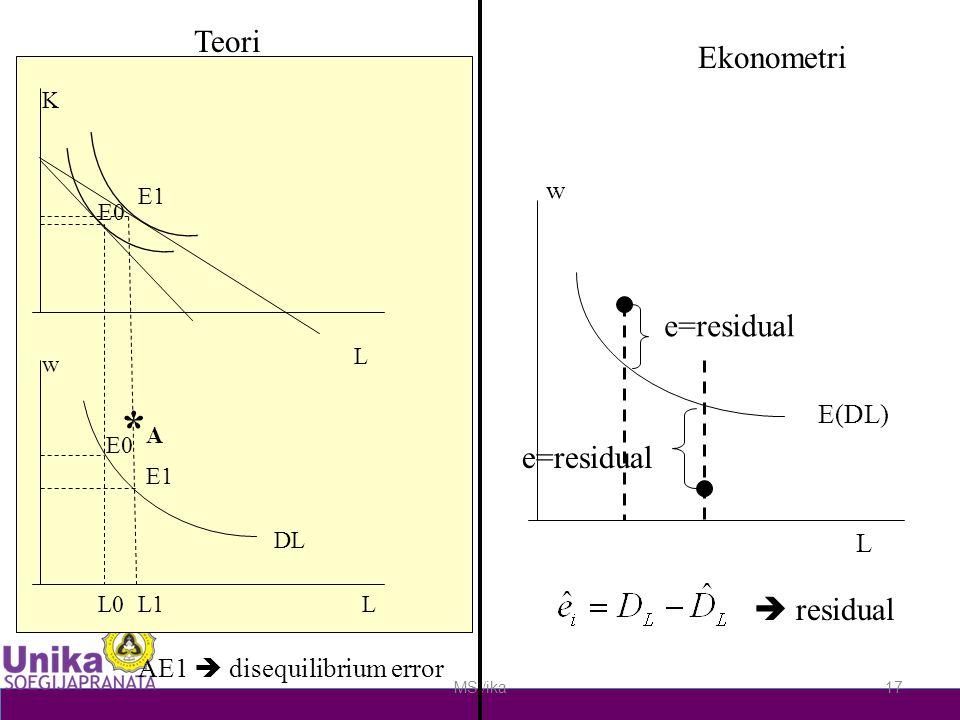 MSi/ika17 Teori Ekonometri E0 E1 L K L E0 E1 w L0L1 DL *A*A AE1  disequilibrium error L w E(DL) e=residual  residual