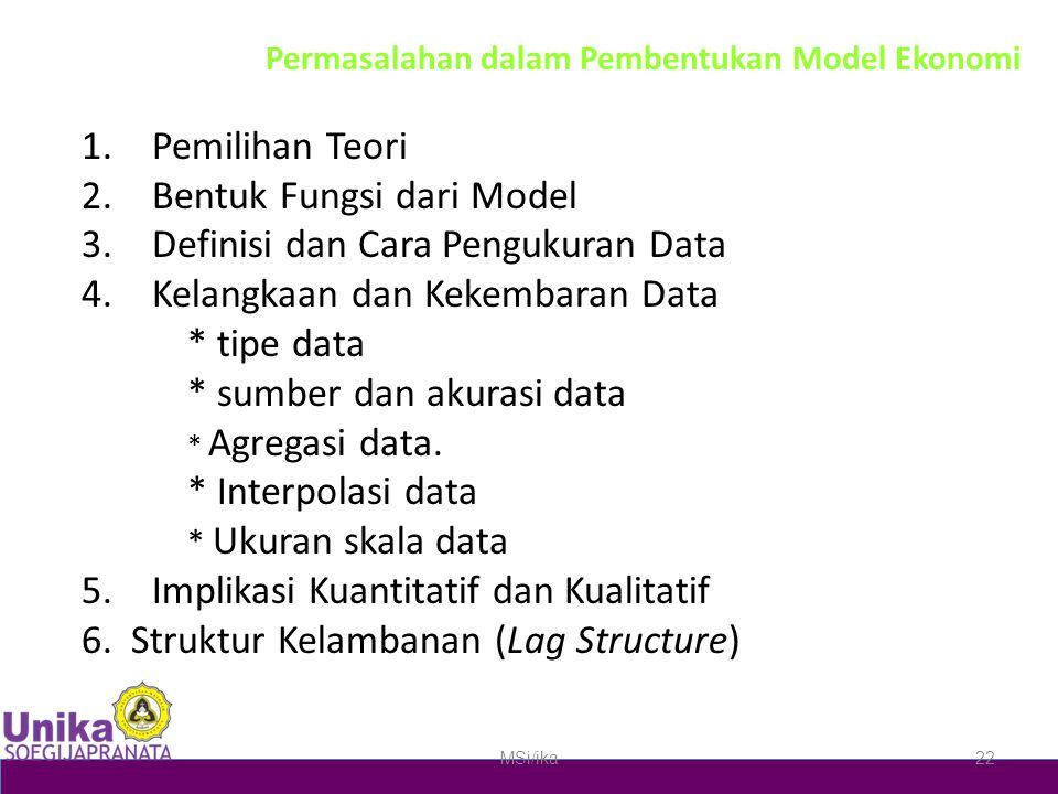 Permasalahan dalam Pembentukan Model Ekonomi 1.Pemilihan Teori 2.Bentuk Fungsi dari Model 3.Definisi dan Cara Pengukuran Data 4.Kelangkaan dan Kekembaran Data * tipe data * sumber dan akurasi data * Agregasi data.