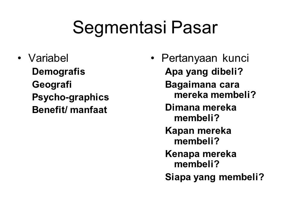 Definisi Pasar  Apa Produk nya?  Bagaimana tipe pelanggan?  Bagaimana situasi Geografis Bagaimana Tahapan produksi dan sistem distribusi nya?